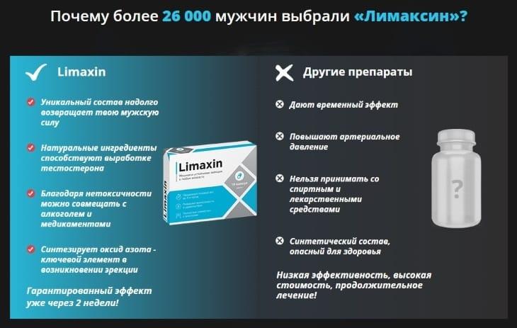 Почему более 26 000 мужчин выбрали Лимаксин?