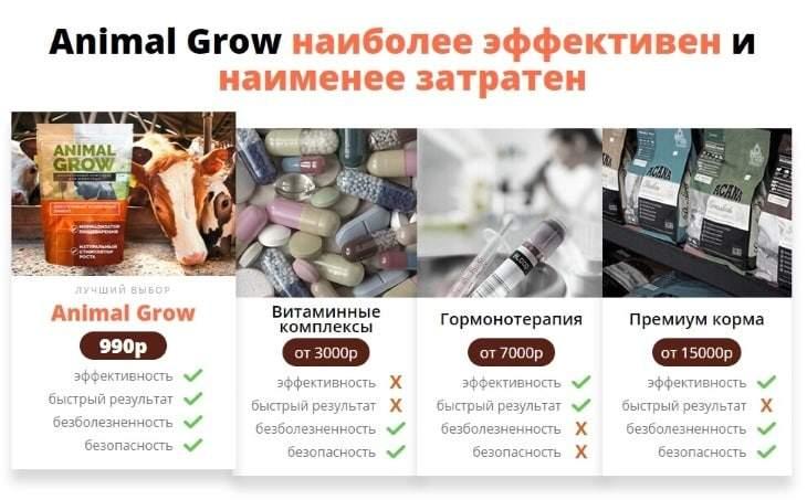 Animal Grow наиболее эффективен и наименее затратен