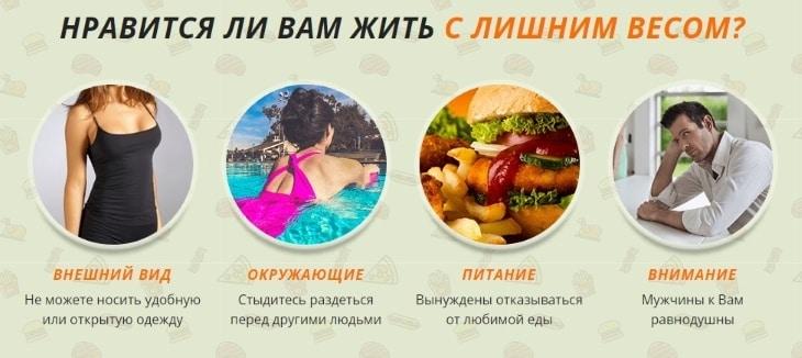 Нравится ли вам жить с лишним весом?