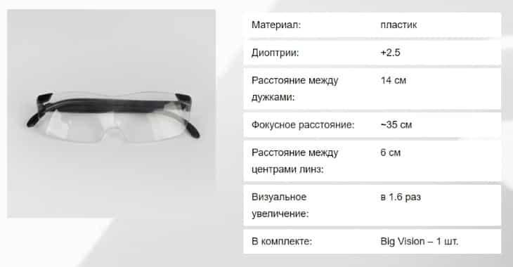 Технические характеристики очков Big Vision