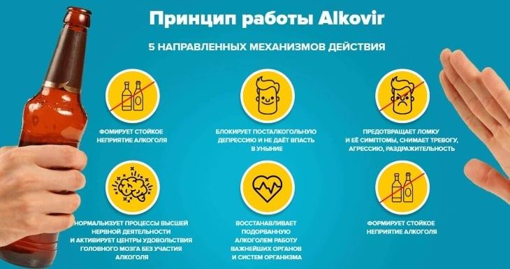Принцип работы средства Алковир