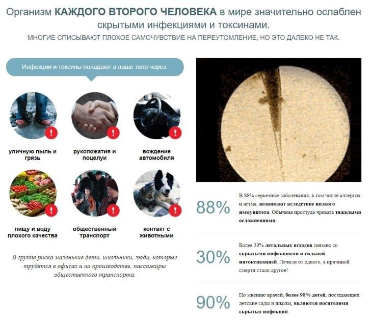 Как можно заразиться паразитами?