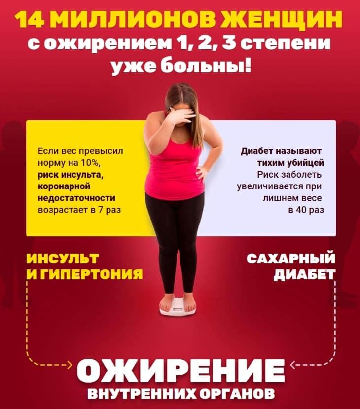 Чем грозит ожирение?
