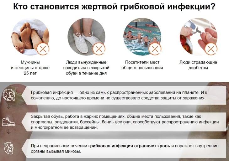 Кто становится жертвой грибковой инфекции?