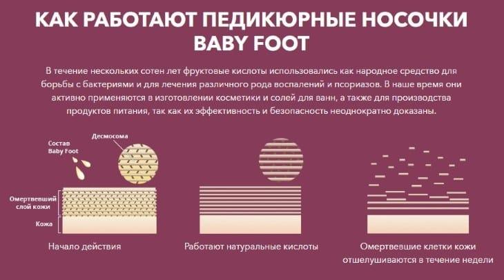 Как работают носочки Baby Foot