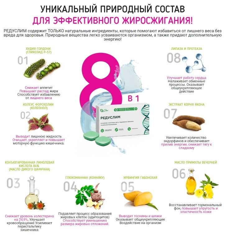 Что входит в состав таблеток Редуслим