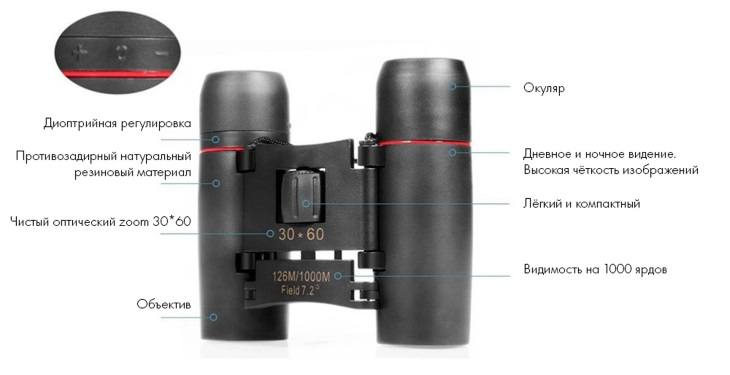Устройство бинокля Nikon 30x60