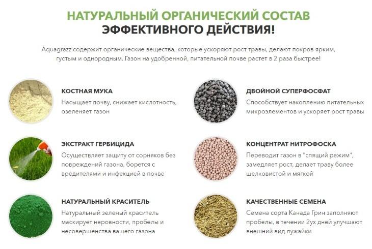 Натуральный состав AquaGrazz