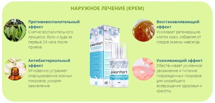Что входит в состав крема для наружного лечения Psorifort