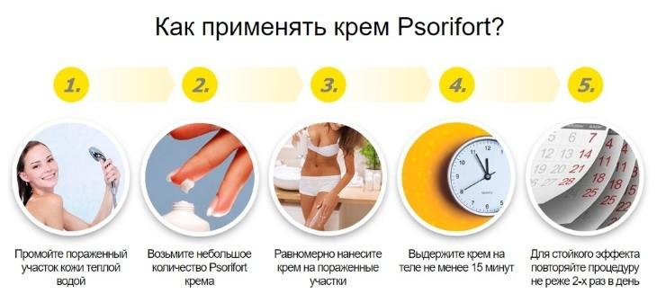 Как применять крем Psorifort
