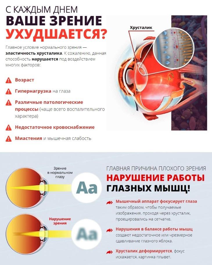Заболевания органов зрительного аппарата