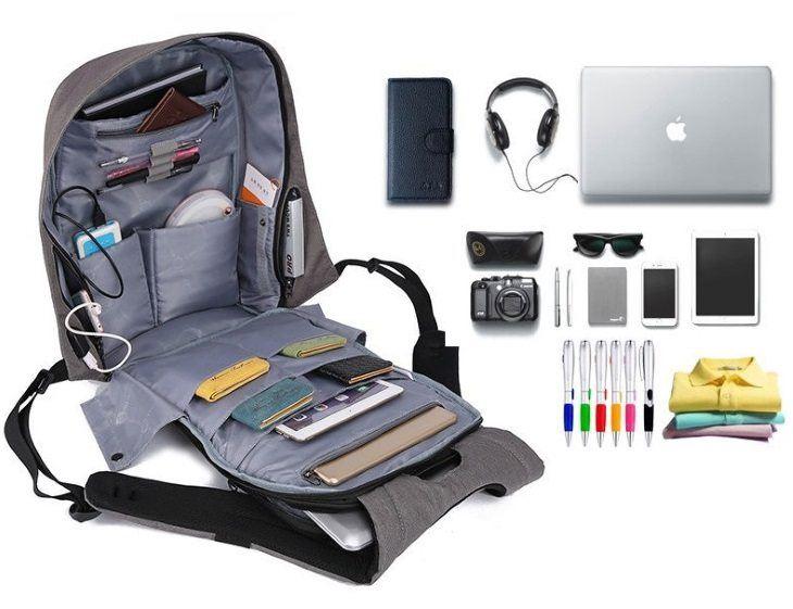 Мой обзор на рюкзак с защитой от краж Тигерну