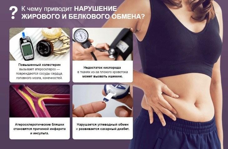 К чему приводит нарушение жирового и белкового обмена