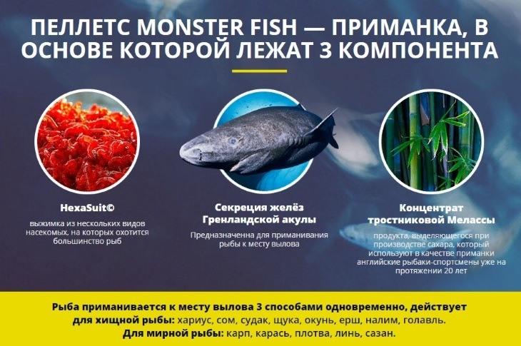 Уникальный состав Monster Fish