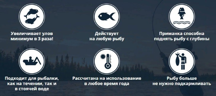 Как работает активатор клева Monster Fish