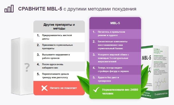 Сравнение MBL-5 с аналогами