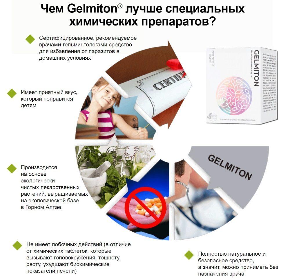 Сравнение Гельмитона с аналогами