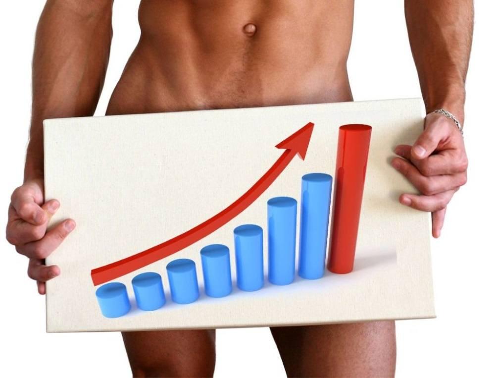 Почему мужская потенция снижается?
