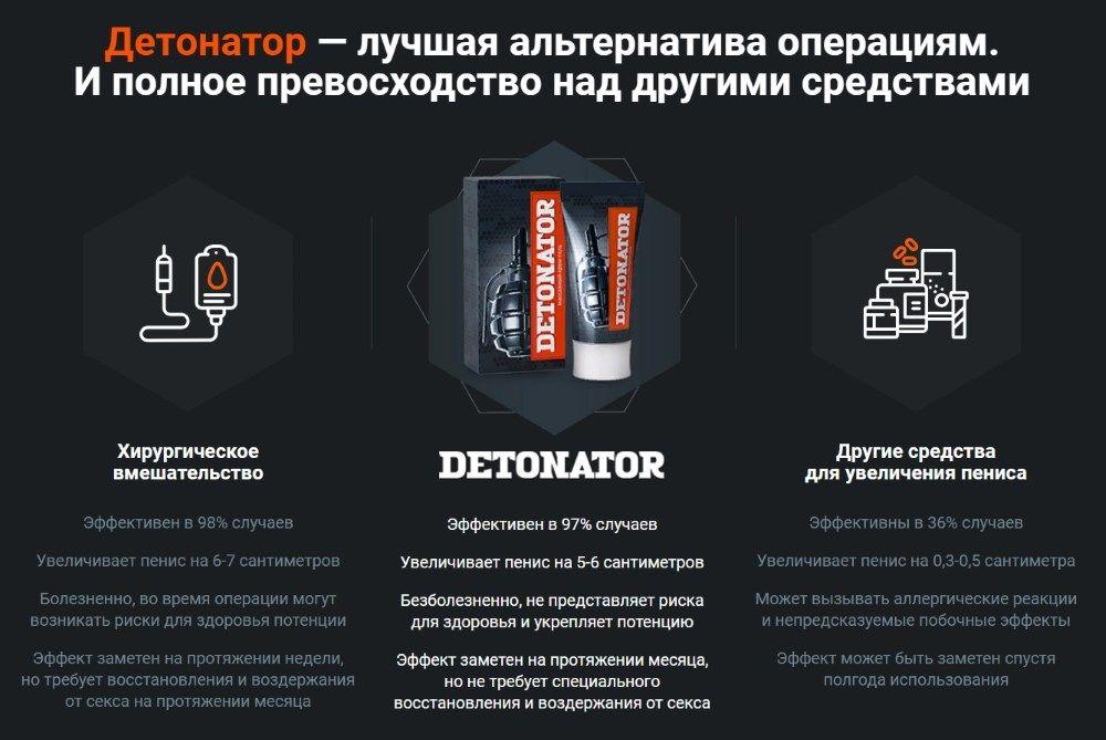 Сравнение геля Детонатор с аналогами