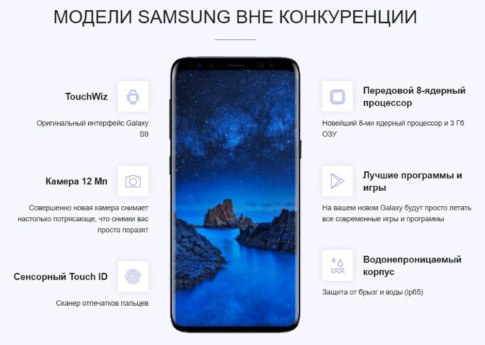 Технические характеристики реплики Samsung Galaxy S9