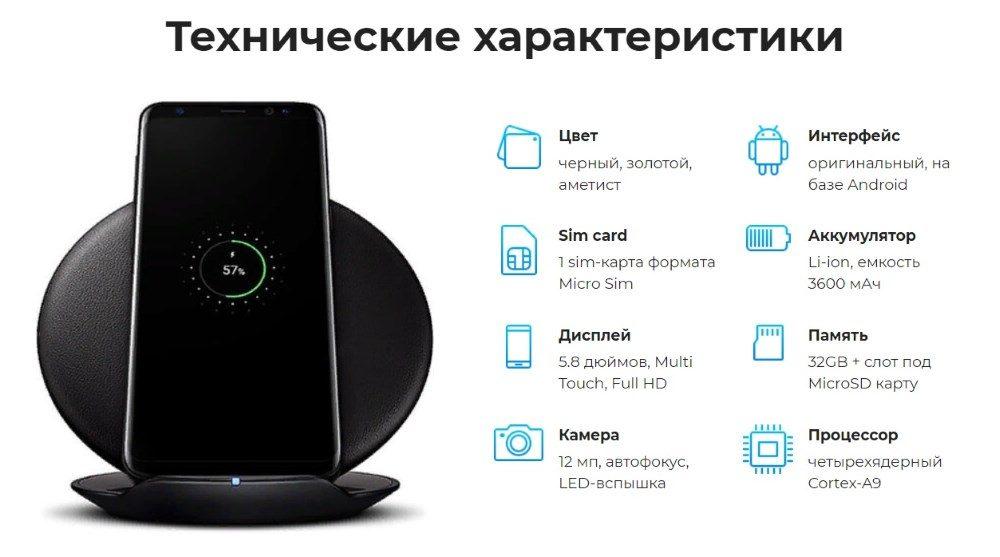 Технические характеристики реплики Samsung Galaxy S8