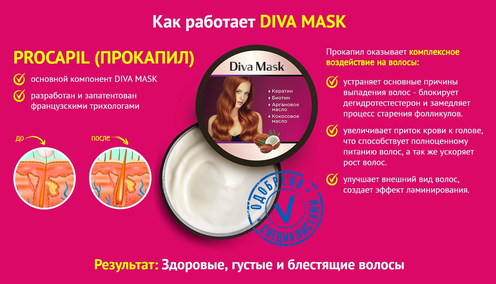 Как работает Diva Mask