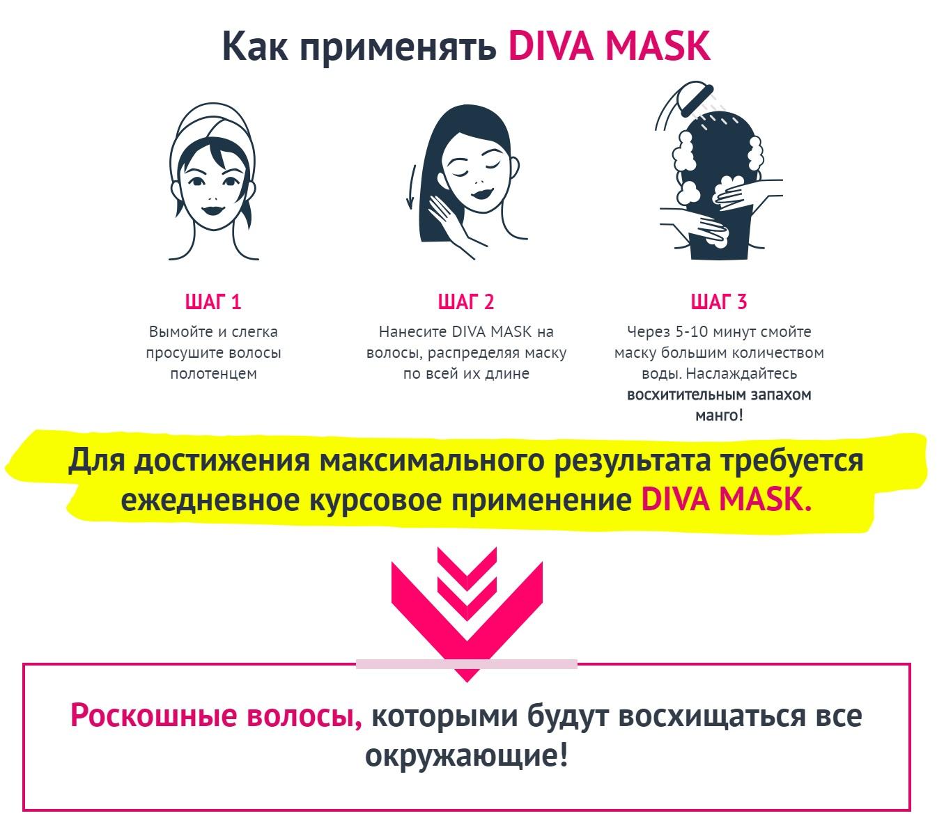 Как применять Diva Mask