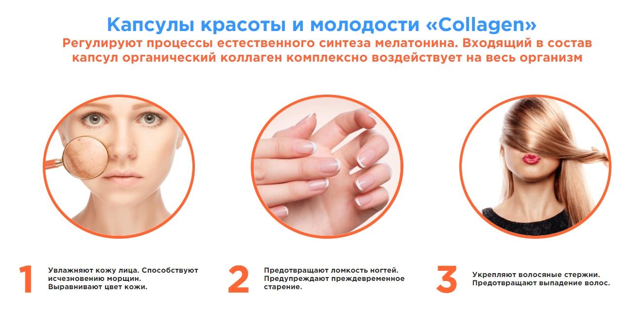Как работает Collagen