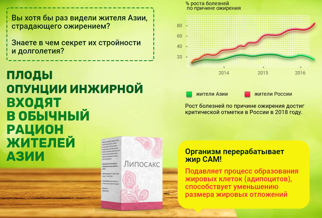 Результаты клинических исследований препарата Липосакс